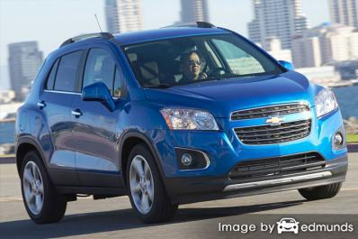 Insurance for Chevy Trax